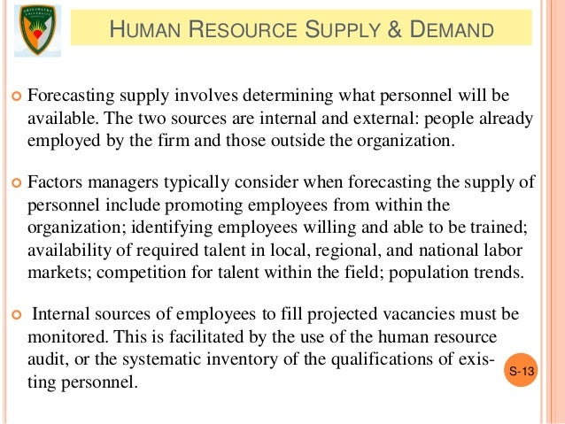human resources planning assignment 1 The hospital is planning to expand its services to meet the needs of a growing community assignment 1: health care human resources management.