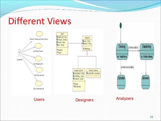 Unit 1( modelling concepts & class modeling)