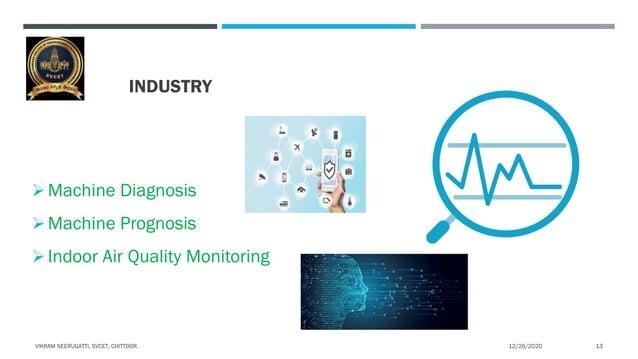 INDUSTRY Machine Diagnosis Machine Prognosis Indoor Air Quality Monitoring 12/26/2020VIKRAM NEERUGATTI, SVCET, CHITTOOR...