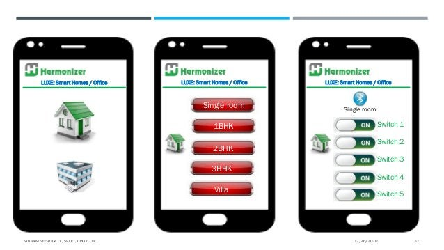 LUXE: Smart Homes / Office LUXE: Smart Homes / Office Single room 1BHK 2BHK 3BHK Villa LUXE: Smart Homes / Office Single r...