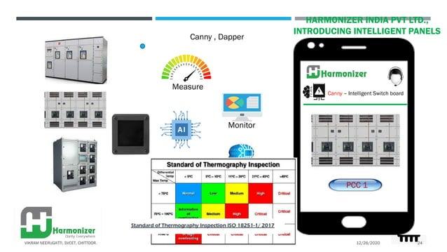 HARMONIZER INDIA PVT LTD., INTRODUCING INTELLIGENT PANELS Measure Monitor Analyse Control Canny – Intelligent Switch board...