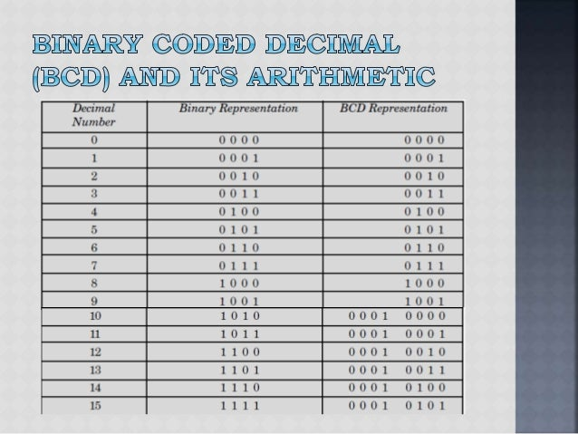 review of number systems and codes rh slideshare net Wire Marker Systems Wire Numbering Labels