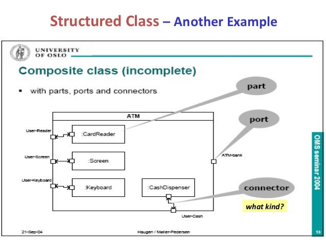 Unit 1 ooad ppt 37 structured class another example what kind ccuart Image collections