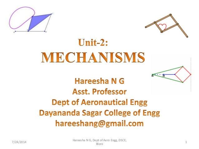 7/24/2014 1 Hareesha N G, Dept of Aero Engg, DSCE, Blore