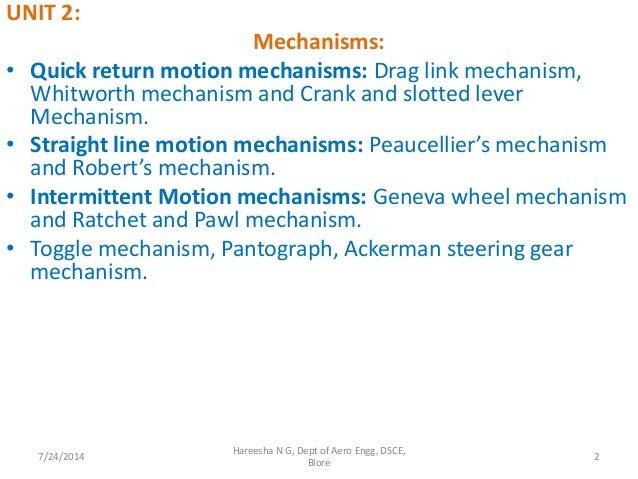 Ebook peaucellier mechanism
