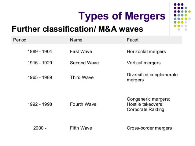 mergers and acquisitions finding synergy and Mergers and acquisitions: a trinidad and tobago case mergers and acquisitions management of the acquiring firms have to forecast the synergy that would be.