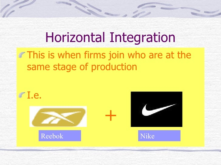 Standard Grade Business Management Unit 2 2 Slides