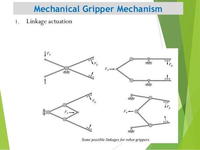 Mechanical Gripper Mechanism 12 1. Linkage actuation
