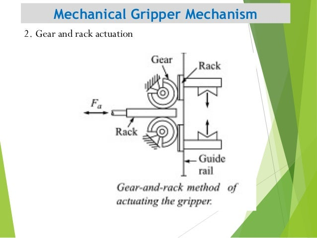 Mechanical Gripper Mechanism 13 2. Gear and rack actuation
