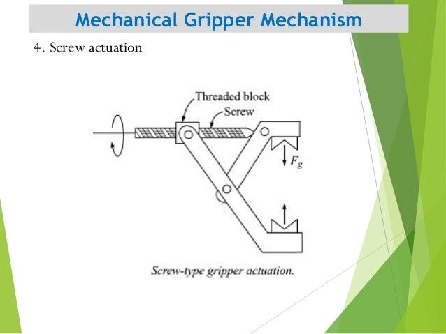 Mechanical Gripper Mechanism 15 4. Screw actuation