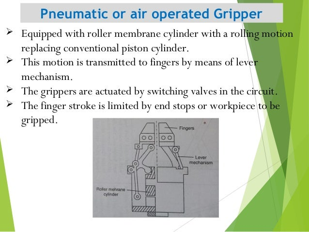 Pneumatic or air operated Gripper 16  Equipped with roller membrane cylinder with a rolling motion replacing conventional...
