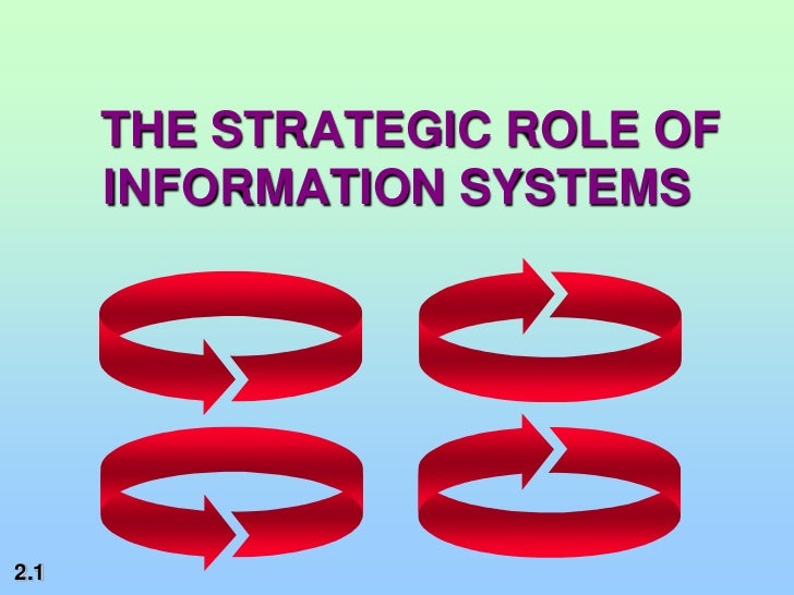 THE STRATEGIC ROLE OF      INFORMATION SYSTEMS2.1