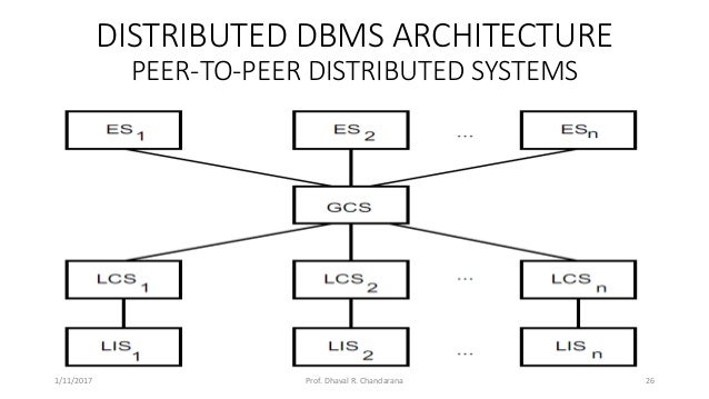 DISTRIBUTED DBMS ARCHITECTURE ...