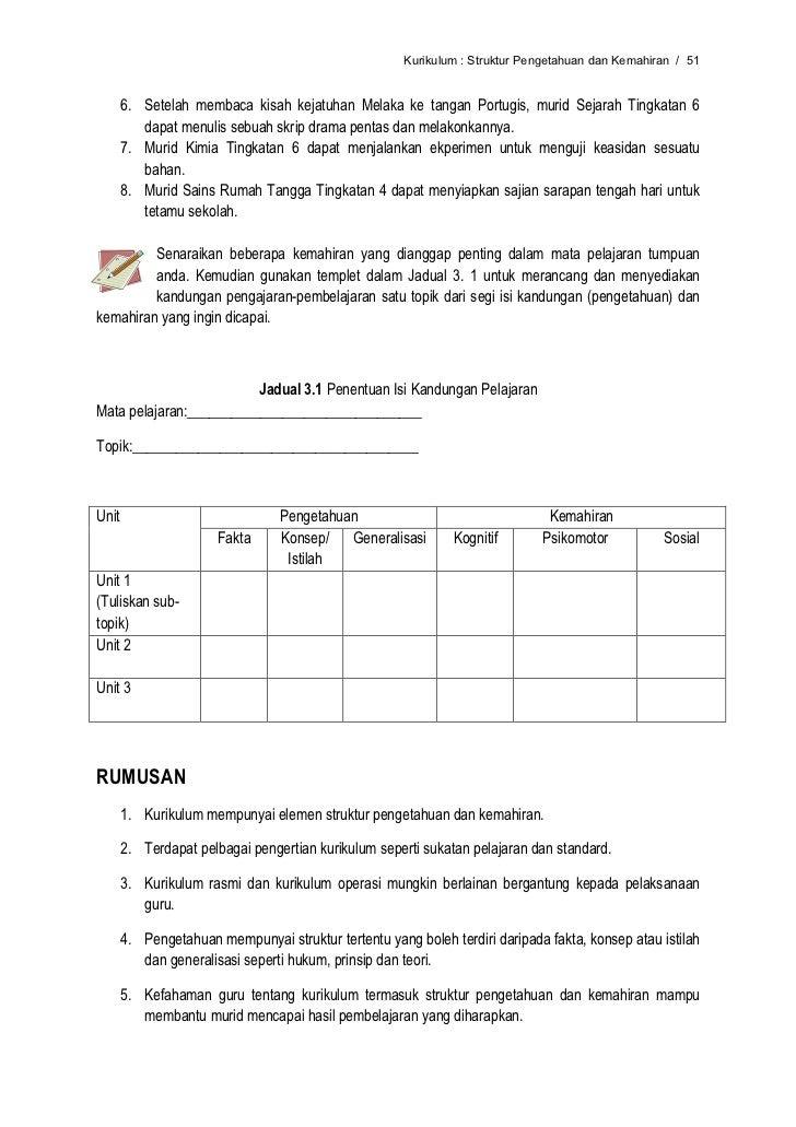 Modul Pengajaran Guru Sejarah Tahun 4 Modul Rekoder Rph B Malaysia Tahun 2 Unit Kurikulum
