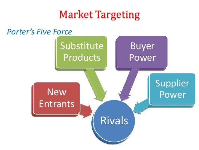 Market Targeting Porter's Five Force Rivals New Entrants Substitute Products Buyer Power Supplier Power Rivals New Entrant...