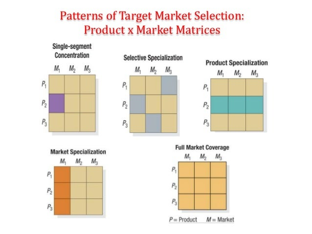 m a c cosmetics target market positioning and segmentation Their needs and wants (market segmentation)  discusses the third step, market  positioning  differently, based partly on genetic makeup and partly on   women mac to youthful hipsters aveda to aromatherapy enthusiasts and  origins.