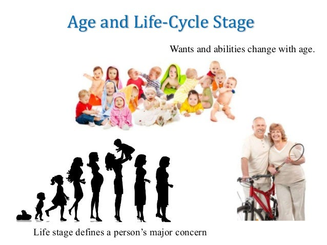 Age and Life-Cycle Stage Wants and abilities change with age. Life stage defines a person's major concern