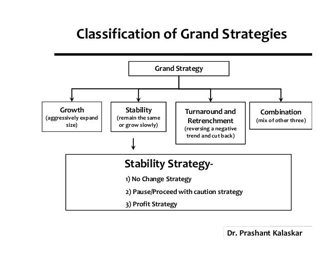 grand strategies For george washington, the greatest failure of his military career was the loss of new york to the british in the summer of 1776 winning the city back from the redcoats became nearly an obsession after his troops left valley forge in the spring of 1778 even when the british army escaped at.