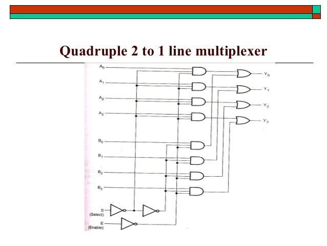stld combinational logic design rh slideshare net 4 to 1 Multiplexer Truth Table 4 to 1 Multiplexer Truth Table