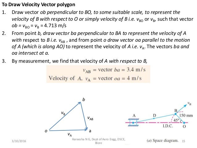 Velocity and acceleration of mechanisms 15 to draw velocity vector ccuart Choice Image