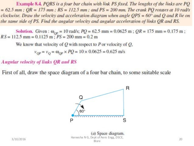 Velocity and acceleration of mechanisms 3102016 hareesha n g dept of aero engg dsce blore 20 ccuart Images