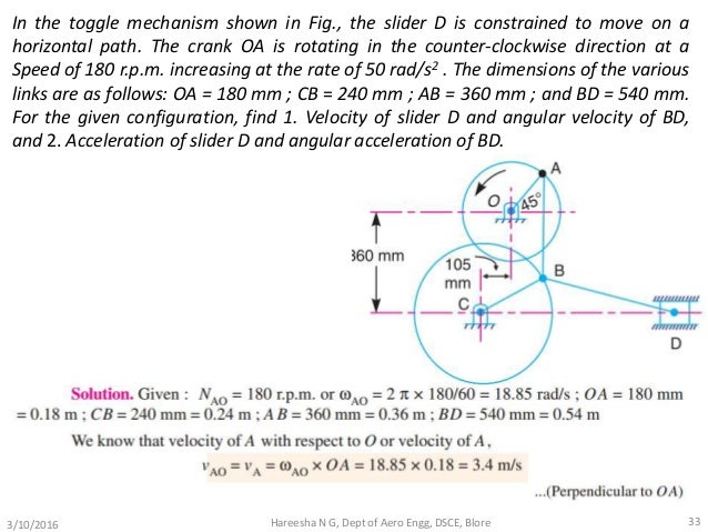 Velocity and acceleration of mechanisms 33 ccuart Choice Image