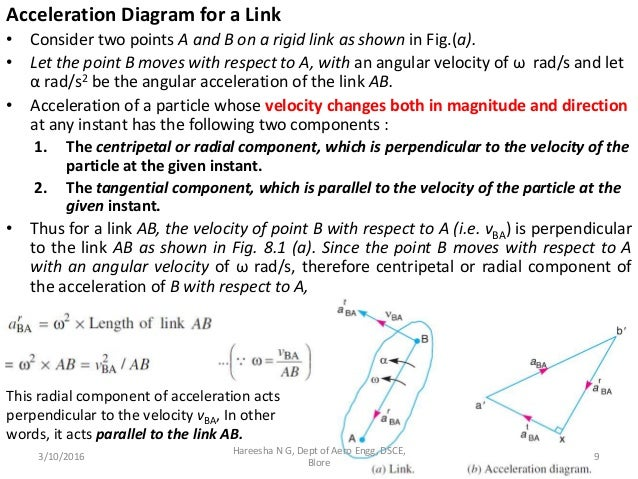 Velocity and acceleration of mechanisms 9 acceleration diagram ccuart Images