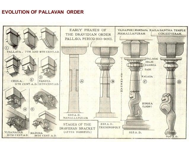 Dravidian Architecture
