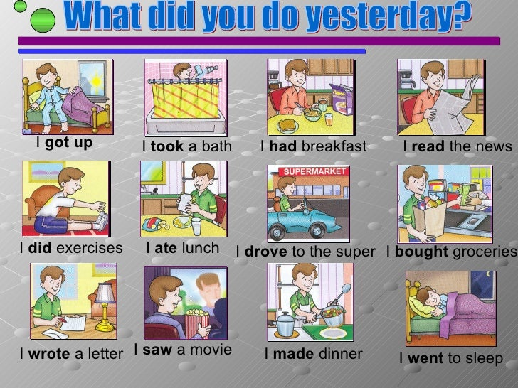 what did you do last weekend This writing activity practises using linking words choose the correct linking word  to complete the sentence about what a person did last saturday.