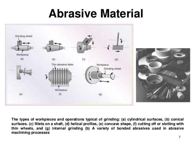 Aexit 50mm Length Abrasive Wheels /& Discs Straight Shank Diamond Dresser for Grinding Tool Post Grinding Wheels Wheel Lathe