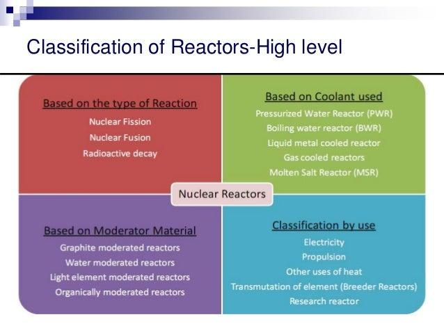 Nuclear Power Plant - M Tech