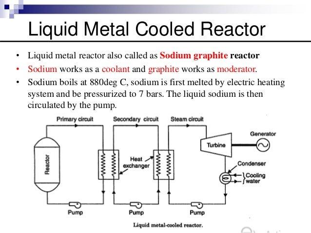 Reactor Wiring Diagram
