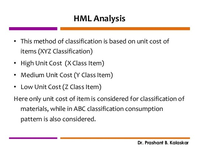 hml analysis in inventory management