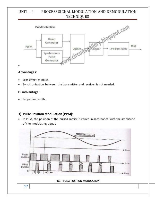 Unit 4 process signal modlation and demodulation techniques