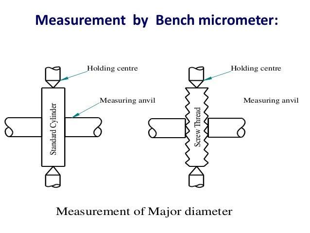 Awe Inspiring Screw Thread Measurements And Gear Measurement Camellatalisay Diy Chair Ideas Camellatalisaycom