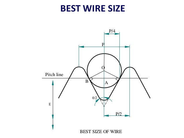 Best Wire Size Hobbiesxstyle