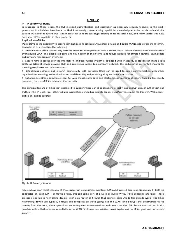 45 INFORMATION SECURITY A.DHASARADHI UNIT - V IP Security Overview  In response to these issues, the IAB included authe...