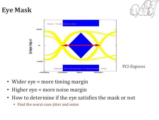 Optical communication unit 5 eye ccuart Gallery