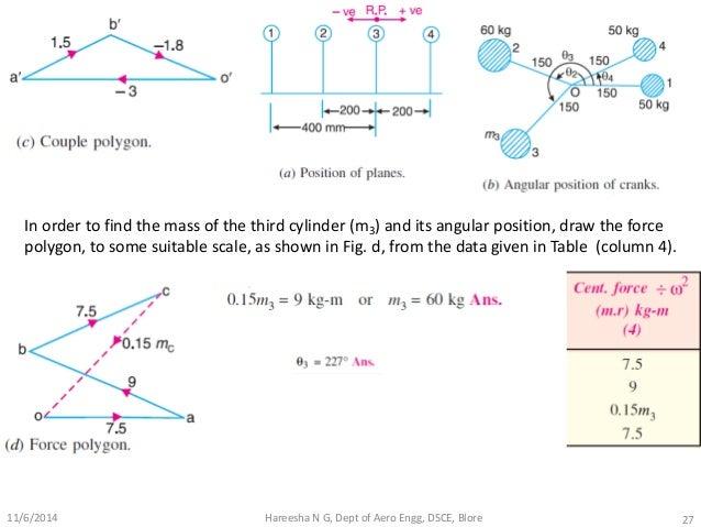 balancing of reciprocating masses pdf