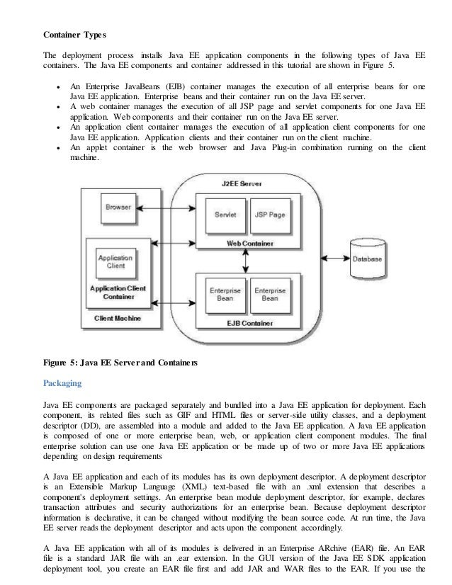 J2EE Architecture Explained