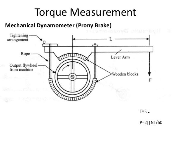 Dynamometer Horsepower Measurement : Force pressure and torque measurements