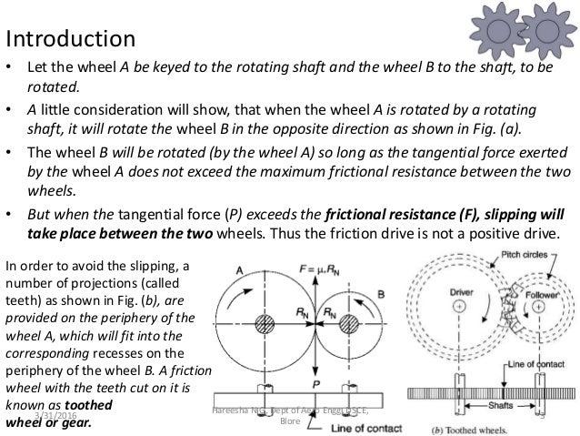 Spur gears Slide 3