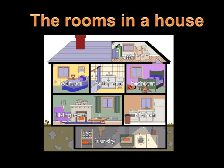 The House Prepositions Of Place