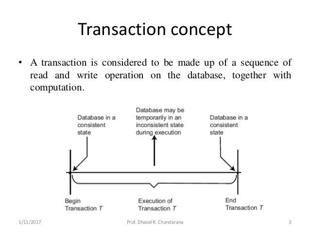 Dbms transaction.