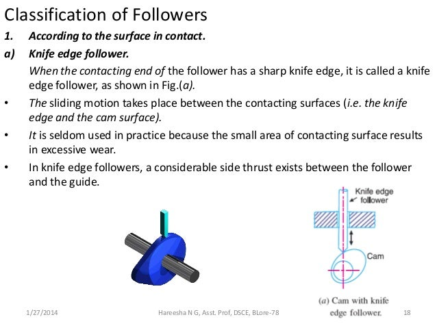 use of cam and follower