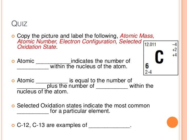 Atomic concepts quiz urtaz Images