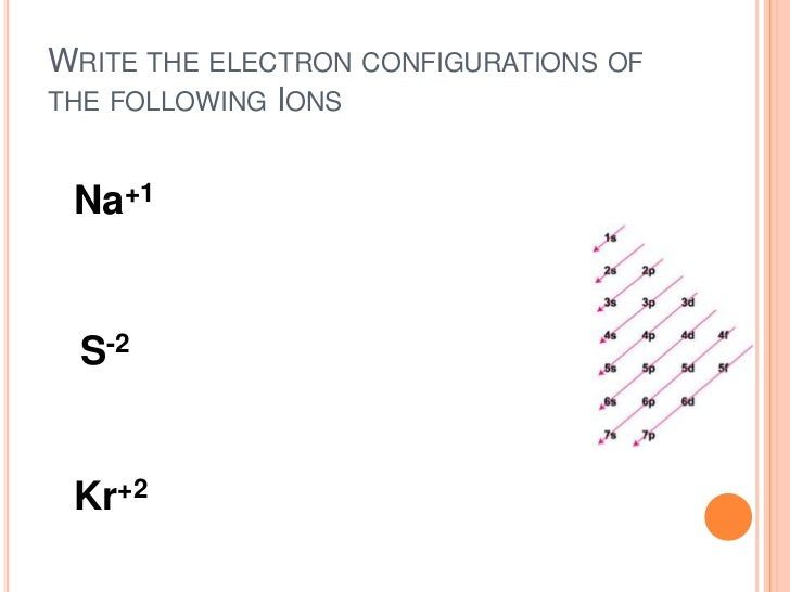 What is the electron configuration for a sodium ion?