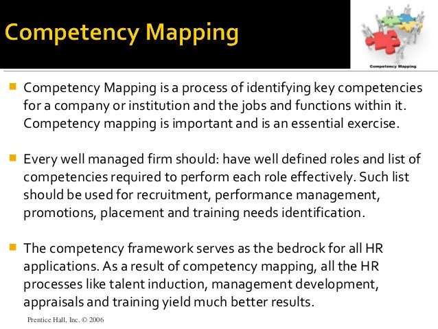  Competency Mapping is a process of identifying key competencies for a company or institution and the jobs and functions ...