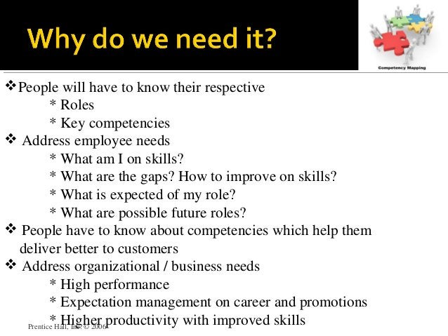 Prentice Hall, Inc. © 2006 People will have to know their respective * Roles * Key competencies  Address employee needs ...