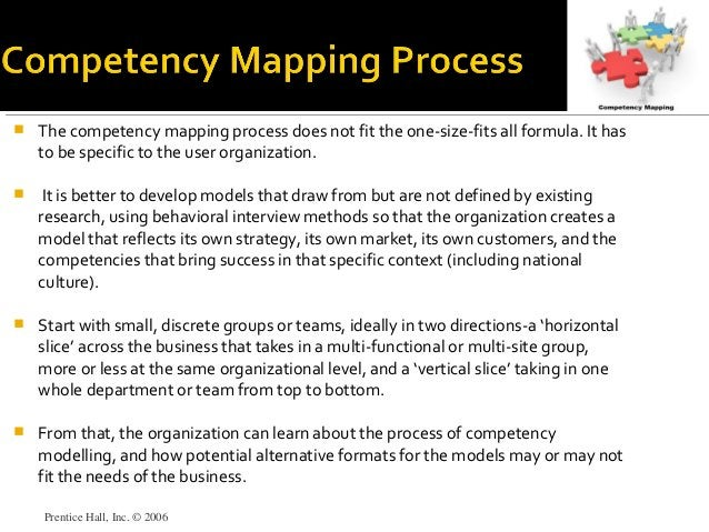  The competency mapping process does not fit the one-size-fits all formula. It has to be specific to the user organizatio...